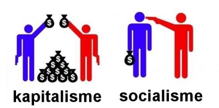 kapitalisme-socialisme